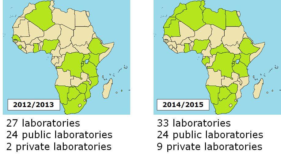 Comparison 2012-13 vs 2014-15
